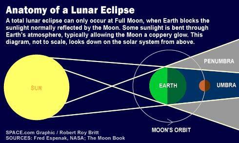 060901_lunar_eclipse_02