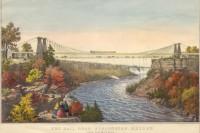 Rail_Road_Suspension_Bridge_Near_Niagara_Falls_v2